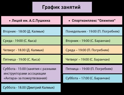antara_grafik_rus