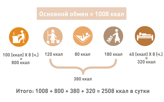 подсчёт,_калорий_рус
