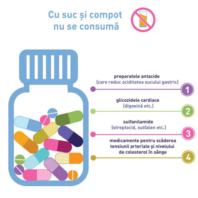 cum să bei pastile parazite