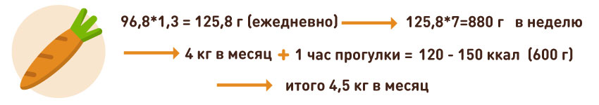 formula_2_rus