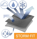 Stormfit